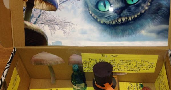 Alice In Wonderland Book Report Ideas : Book in a box project alice s adventures wonderland