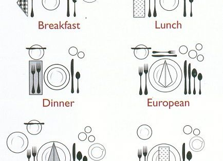 table setting diagram - great for kids
