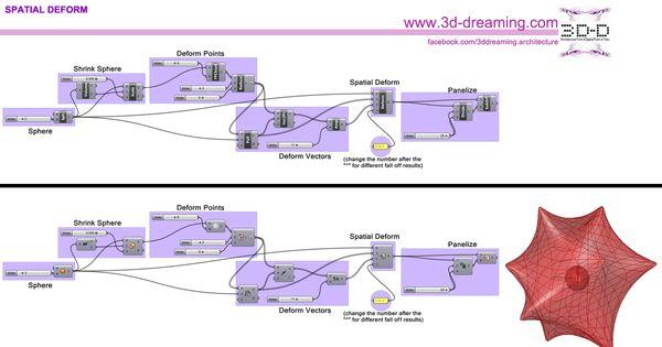 Best Spatial Deform Copy Jpg 1401×792 Tutorial Pinterest 400 x 300
