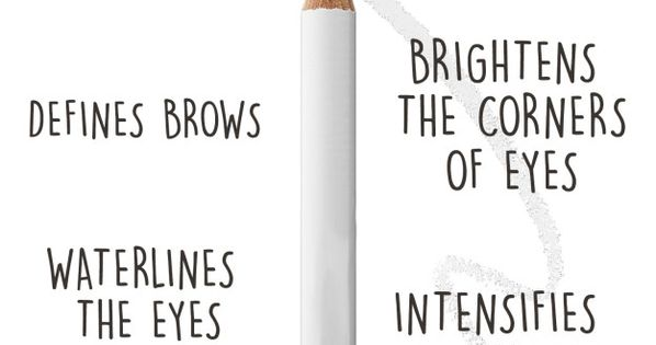 21 eye makeup tips beginners secretly want to know white