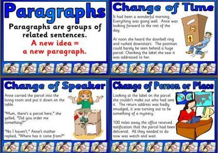 Literacy Resources, Writing Posters, many free printables for ...