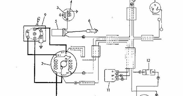 harley davidson golf cart wiring diagram harley harley davidson golf cart wiring diagram i like this motorcycle on harley davidson golf cart wiring