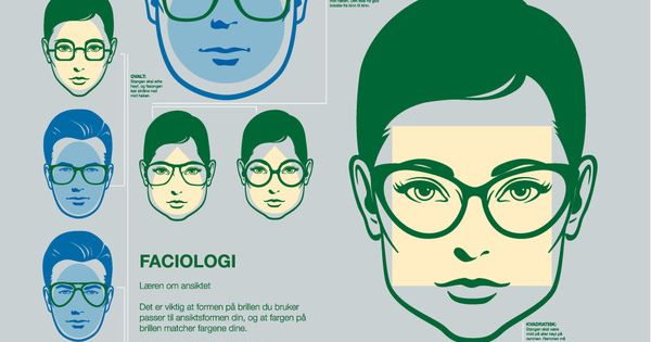 Norwegian Optician Poster Design
