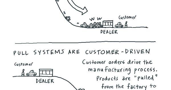toyota production system pdf taiichi ohno