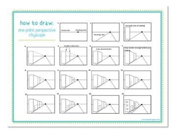 How To Draw One Point Perspective Cityscape Freebie Perspective Art One Point Perspective Art Lessons