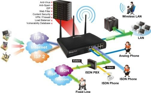 18765f86cec167ab3379cc712d36c648 - Virtual Private Network Vpn Software Free