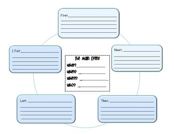 Creative writing graphic organizer creative writing character description