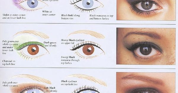 #Makeup EyeShadow EyeMakeup Choose basic MakeupTips for your eye color from this