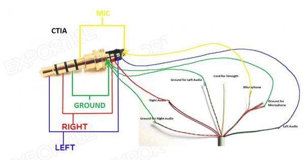 Audio Cable Wiring Diagram Dvd Player Wiring Diagram Software Wiring Diagram Xlr Connector Wiring Diagram P Earphones Wire Usb Headphones Stereo Headphones