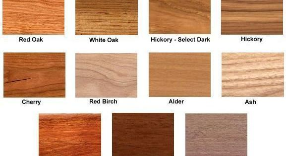 Wood types quick reference pinterest wood types and raw wood - Types veneers used home furniture ...