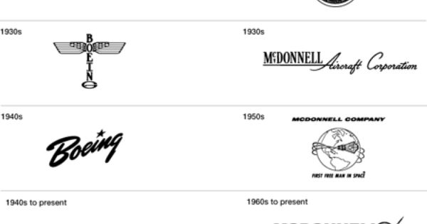 McDonnell Douglas and Boeing logo timeline | Aviation ...