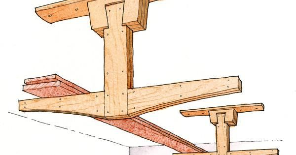 Unique Woodworking Plans In Visio Small Wood Garden Projects Wood Materials