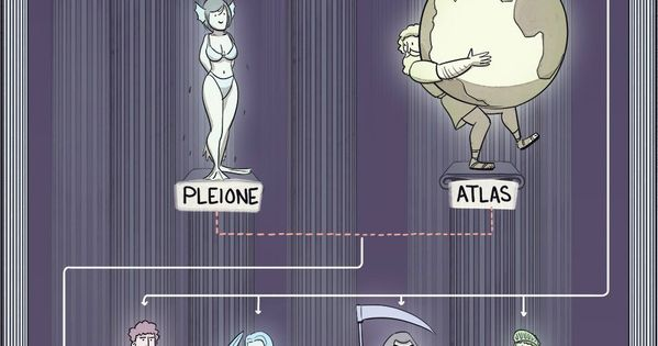 complete list of greek gods and goddesses pdf