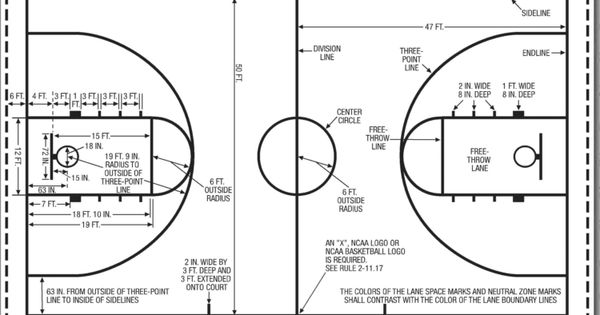 Basketball court dimensions lib projects pinterest for How many square feet is a basketball court