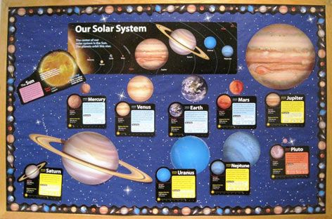 Solar System Bulletin Board Classroomdecorations Bulletinboard