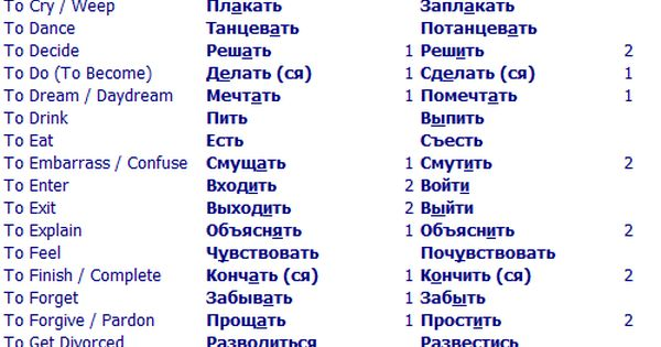 Russian Is An Important Language 80
