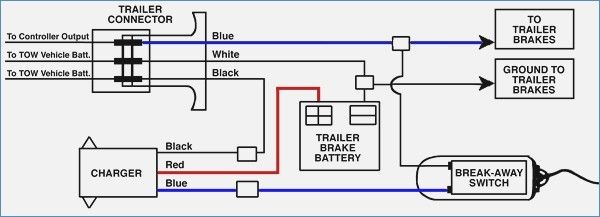 Electric Trailer Brakes Wiring Diagram, Electric Trailer Brake Wiring With Breakaway