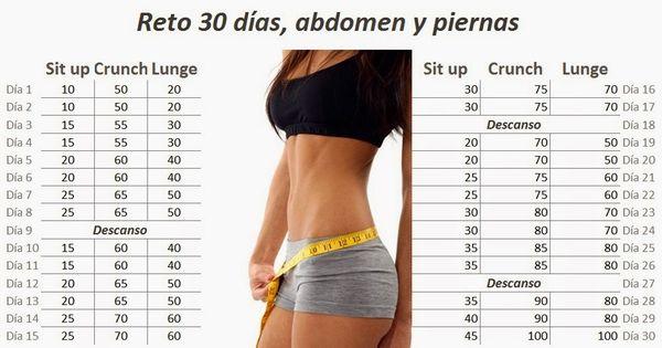Dieta para adelgazar cintura y piernas