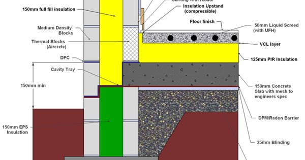 458241330813567814 on Aac Autoclaved Aerated Concrete
