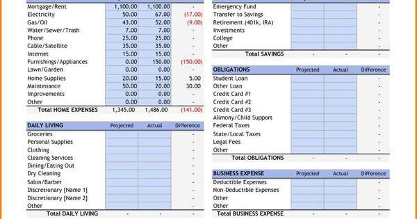 budget template can be as simple or complex you need whether are