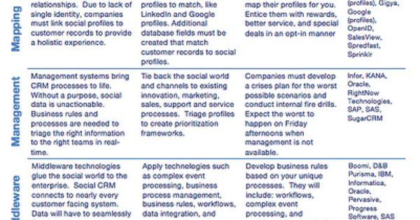 marketing 5ms Hoje vou falar sobre um assunto que parece muito básico, mas muitas vezes é completamente ignorado pelas empresas, principalmente pelas pequenas e médias que não possuem pessoal especializado para cuidar do marketing fonte imagem: adaptado de philip kotler e kevin keller, 2006 (p567.