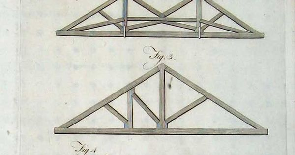 [Encyclopaedia Britannica 1801 Architecture Roof Joists ...