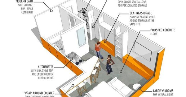 a micro unit adoptable to container unit base unit tiny homes pinterest tiny houses. Black Bedroom Furniture Sets. Home Design Ideas