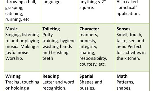 5 FREE Preschool Alphabet Letter A Activities for PreK : Montessori, Preschool alphabet and ...