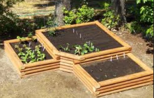 Backyard Garden Box Design gallery of pretty inspiration ideas garden box designs design with raised instructions interesting ideas for home how to make a Garden Design With Garden Box On Pinterest Garden Boxes Raised Gardens And With Backyard Designs