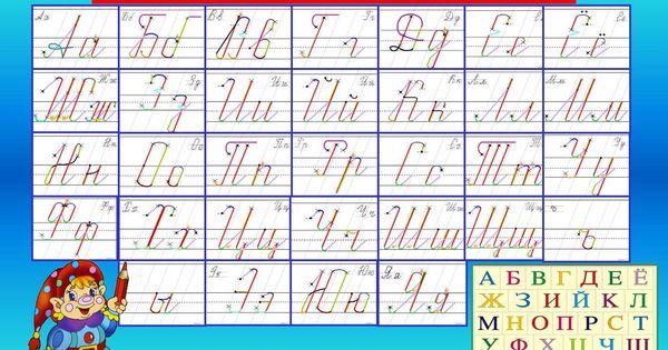Countries Russian Language Russkiy 71