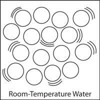 Diagram Of Water Molecules In Room Temperature Water Science