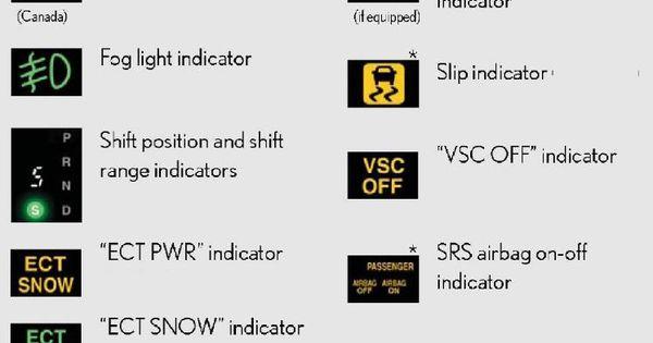 Auto Wiring Schematic Symbols