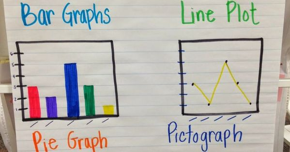 math explore data graphs
