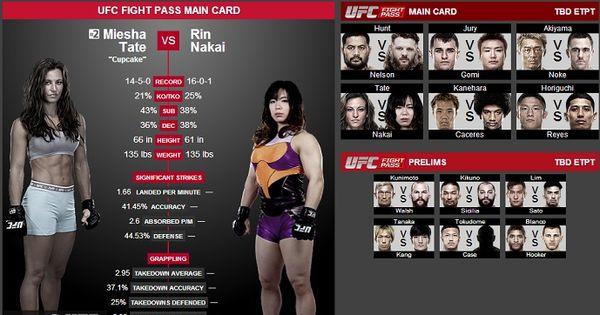 rin nakai husband | Brown Belt | fighters | Pinterest ...