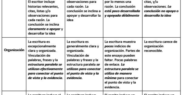 narrative essay handout