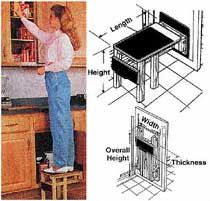 Hideaway Fold Out Steps For Easier Kitchen And Bathroom Cabinet