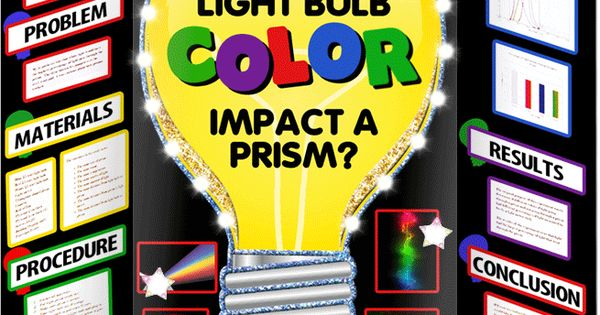 impact of the light bulb and In inventions 1: edison and the light bulb, students learn how inventions are created to solve problems or improve the way things are done the impact, students.