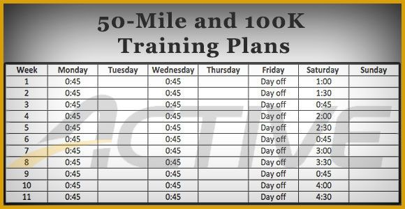 8 Week Cycling Training Plan From Spin Class To 50 Miles