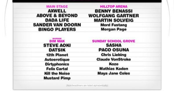 Electric Zoo 2012 lineup phase 1 | Pretty Little Rager | Pinterest ...