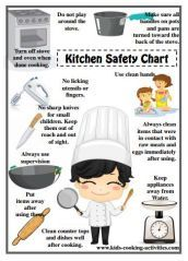 Kitchen Safety Chart For Kids Kids Cooking Lessons Cooking