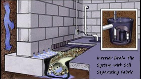 Wet Basement Walls Are Perhaps The Most Distressing And Sometimes Over Whelming Problems Waterproofing Basement Waterproofing Basement Foundation Dry Basement