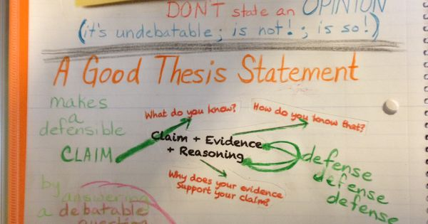 thesis statement expository writing