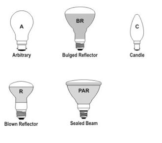 Led Light Bulbs A Case For Making The Switch Led Light Bulbs Interior Led Lights Led Lights