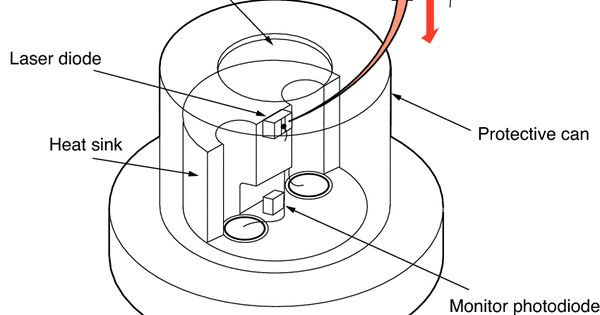 laser diode and monitor photodiode arrangement in can