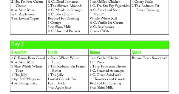 mediterranean diet menu samples | Sample Menu_ Recipes ...