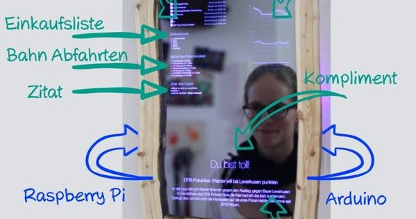 Gestensteuerung Interaktivem Magischer Spiegel Display Mirror Magic Mit Undmagic Mirror 2 0 Magischer Spiege Magic Mirror Technology Diy Geek Gadgets