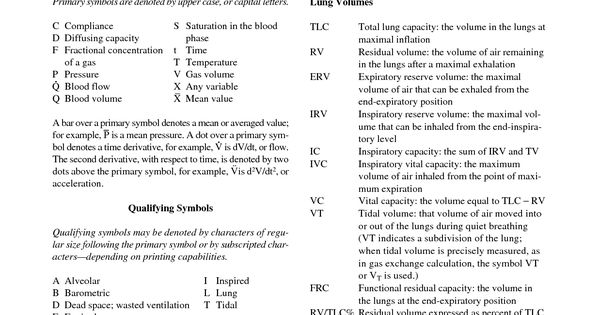 respiratory care standard abbreviations