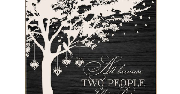 ... wedding anniversary gift for wife, Wedding day gift 30th anniversary