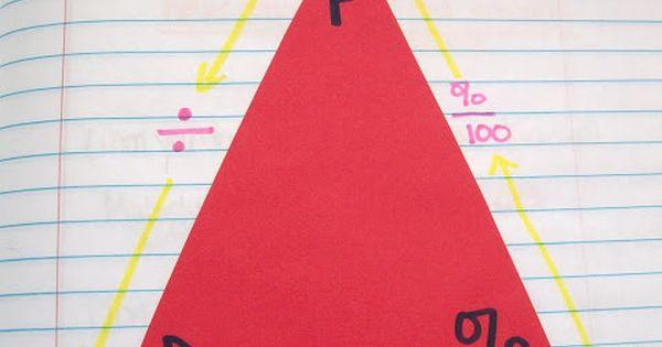 fraction decimal percent Tutoring.. A lot of math ideas