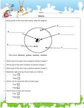 20++ Science worksheets 5th grade pdf Images